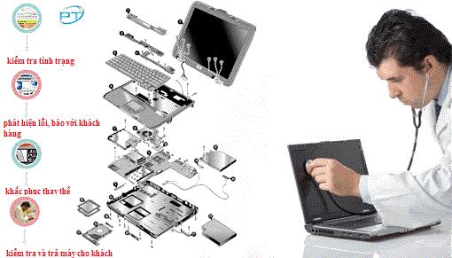 sua-chua-laptop-uy-tin-tai-vinh-phantailaptop.vn_