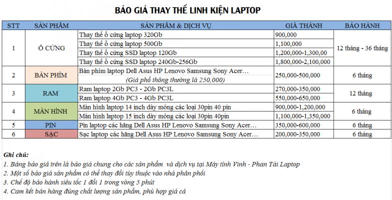 bao gia thay the linh kien laptop phantailaptop - Dịch vụ sửa máy tính uy tín